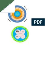 gambar lingkungan organisasi