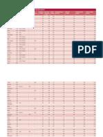 SAS Transparency Barometer 2011
