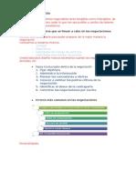 Puntos Para Estudiar Examen Final Ambiente de Negocios