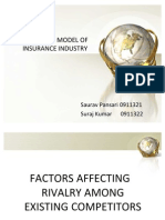 Five Force Model of Insurance Industry