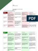 Usability Presentation Handouts