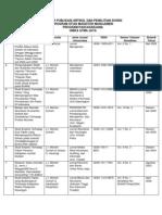 Daftar Publikasi Artikel Dan Penelitian Dosen