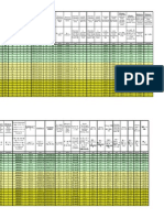 Excel Application for Reinforced Concrete Girder Design - Yoppy Soleman