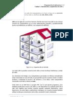 Apuntes Programacion Apli 1.3 Tipos de Redes