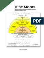 Sunrise Model