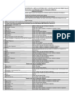Instructions How to Fill Deed of Indemnity&Affidavit_CC -BPOBLR