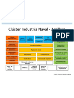 Cluster Naval Uruguay