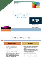 Cuadro Comparativo Apache y Iis
