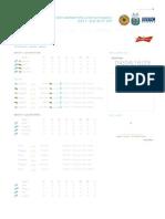 CA2011.com - The Official Website of the Copa América 2011
