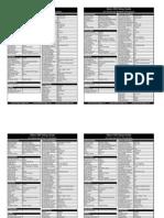 D90 Setup Guide