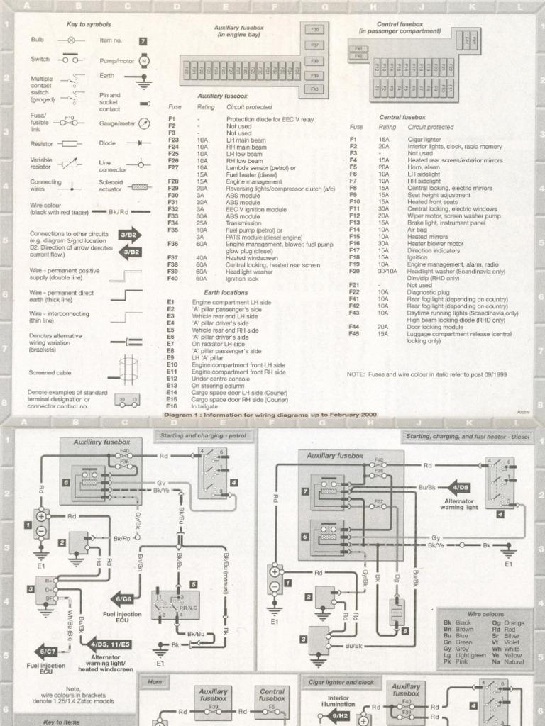 Ford Fiesta Mark 7 Wiring Diagram House Symbols Electric Schematic Rh Scribd Com 2012 Way Electrical Diagrams