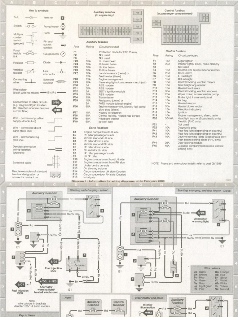 Ford Fiesta Electric Schematic Relay Circuit Pdf