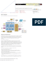 Block Diagram (SBD) - Network Projector Front End - TI