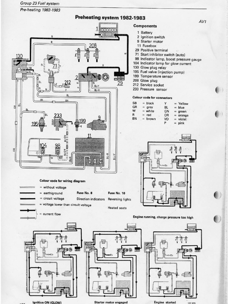 Volvo 240 D24 Wiring Diagram Wire Schematic 1983 Preheating Rh Scribd Com 1990 Manual