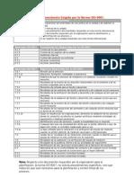 (Folleto) Documentación Exigida por la Norma ISO 9001
