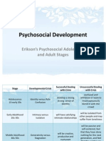 Psycho Social Development 97