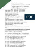Configuração marcos