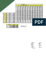 Tabela de Diametro vs Fuga de Ar Comprimido