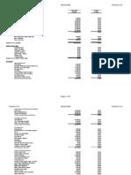 PTO Budget