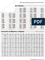 Metric Conversion Chart S