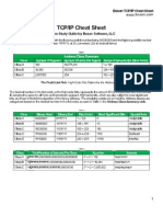TCP-IP Cheat Sheet