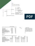 Apuntes de Admin Financier a 4