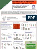 Anti-metabolic syndrome activity of adenosine in stroke-prone spontaneously hypertensive rats