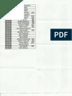 Democrat Target List Page 2