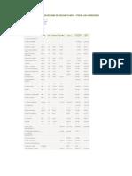 COSTOS DE PRODUCCION DE CAÑA DE AZUCAR PLANTA