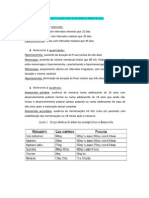 CLASSIFICAÇÃO DOS DISTÚRBIOS MENSTRUAIS