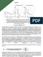 resumen_microeconomía