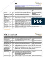 Fpp Risk Assessment