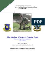 Modern Warriors Combat Load Report