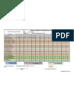 FORM-SEG-018-0 - Quadro Estatístico de Acidentes de Trabalho Montrel ARARAQUARA II