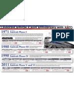 Amtrak40th 11x17 Poster