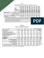 Documents sur les cadres financiers pluriannuels