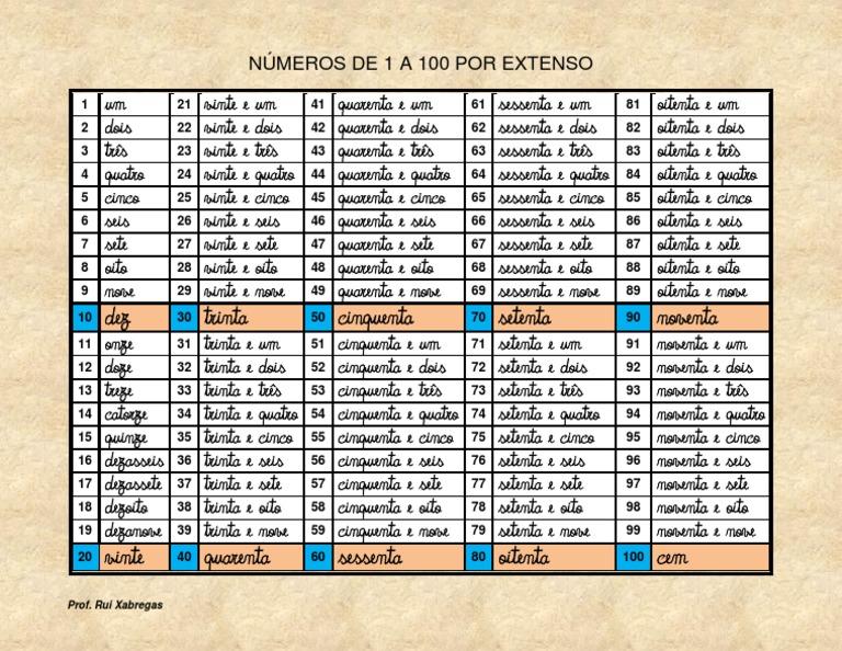 International Handbook of