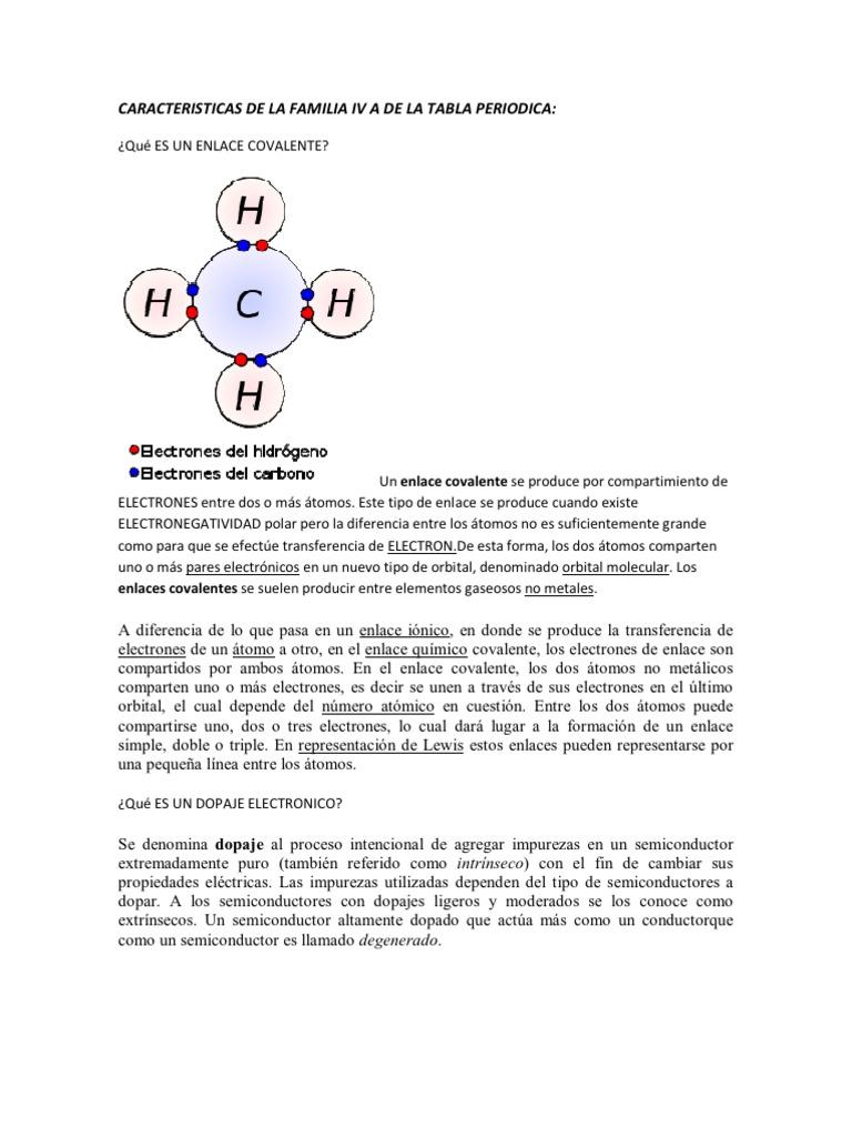 1526344226v1 - Tabla Periodica De Los Elementos Gaseosos