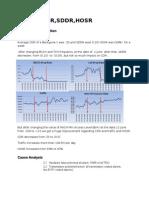 KPI Analysis and Parameter Impact Report-V1