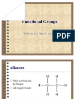 Functional Groups_Family Name