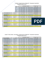 Catálogo Resumido Machos LCv 2011