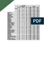Datos Municipios y estadísticas  Escolares  2007 BS.AS. ARGENTINA