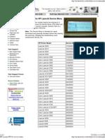 HP Laserjet PIN for Service Menu