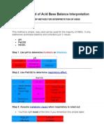 Simple Method of Acid Base Balance Interpretation