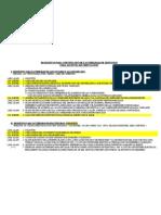 Requisitos Para Certificado de Factibilidad de Servicios