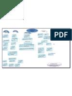 Esquema de Liderazgo Eficas Basado en El Libro Desarrollo Humano y Profecional