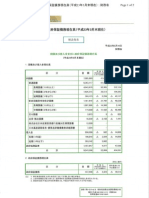 Japan Debt March 2011