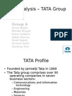 TATA Group-BCG Analysis –