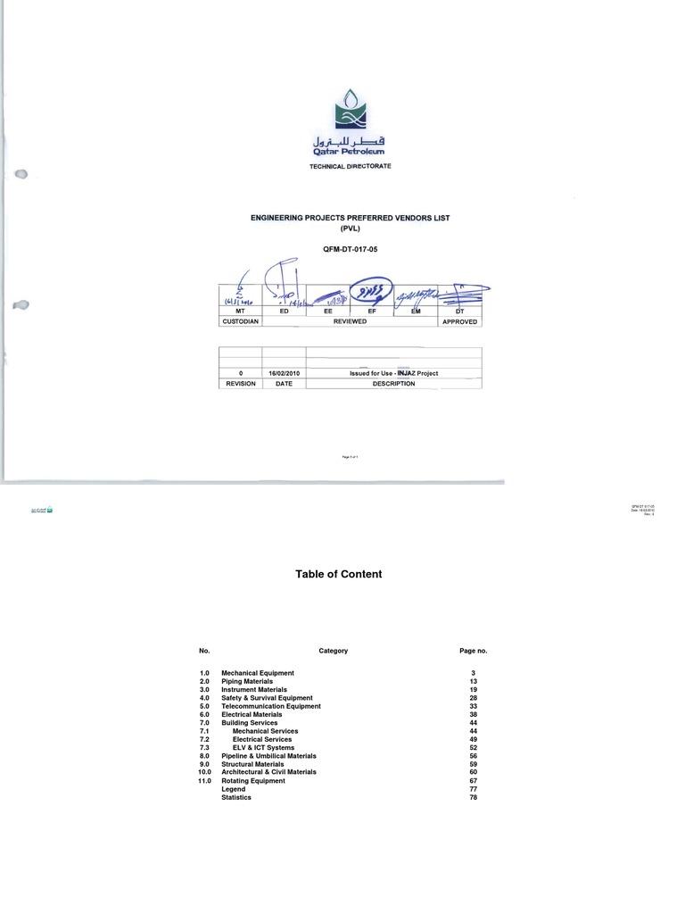 QP Latest Vendor List QFM-DT-017-05 Rev 0 2010-02-23 PVL List