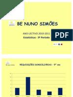 BE Estatísticas 3º PERÍODO